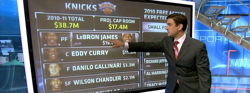 NBA Free Agents Touchscreen